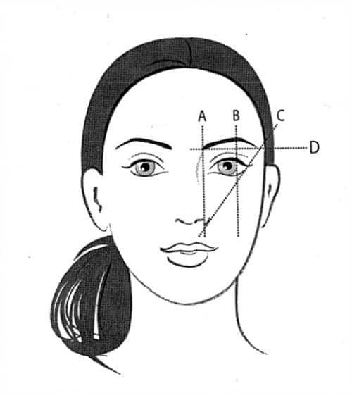 Bí quyết tạo dáng lông mày phù hợp với từng khuôn mặt