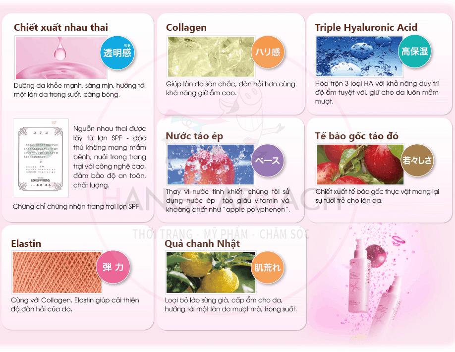 thanh-phan-nuoc-hoa-hong-fracora-placenta-lotion